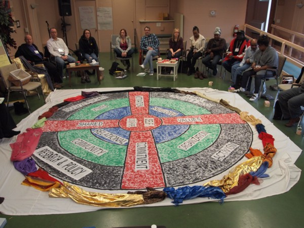 Workshop participants in a circle with resiliency map